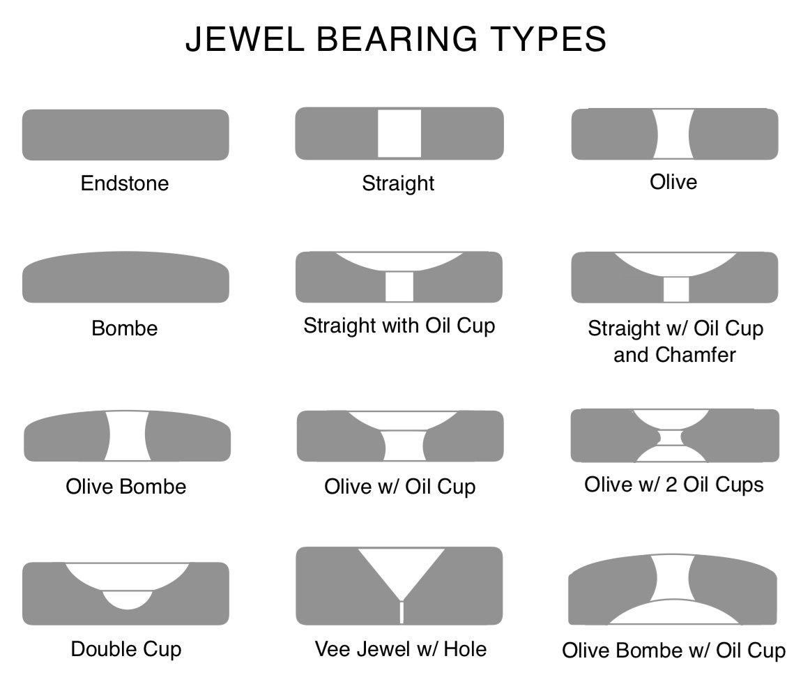 Jewel Bearing Types